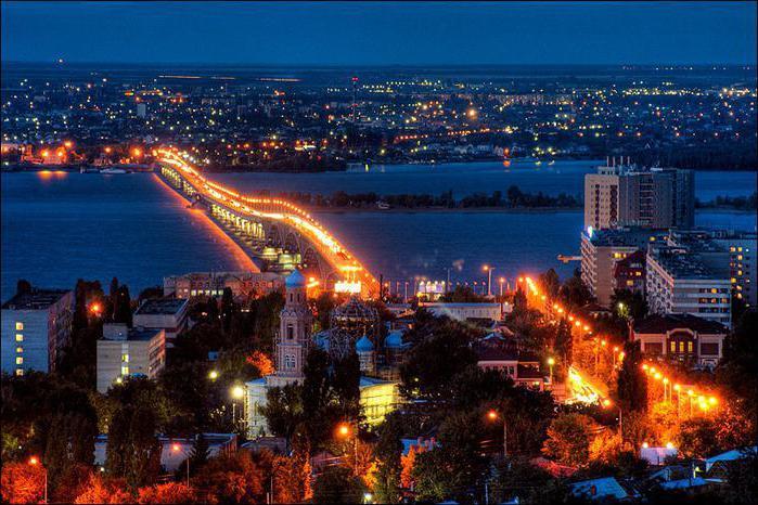 Тарифы Мегафон Саратовская область 2019