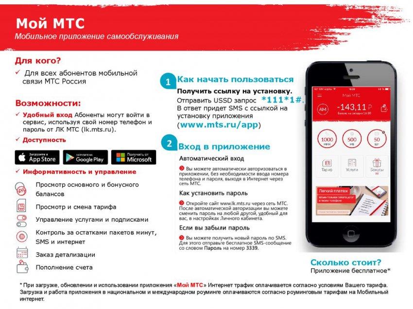 Тариф МТС Smart Егорьевск