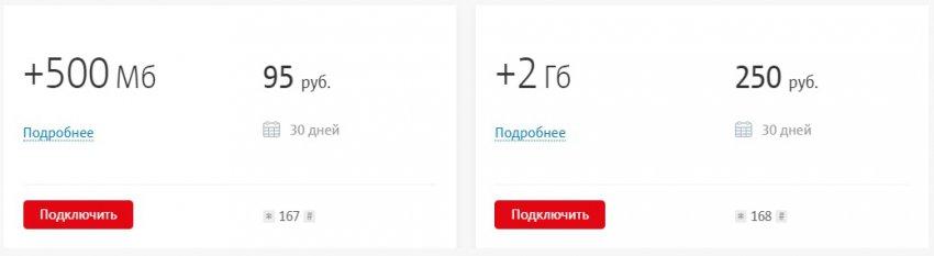 МТС тарифы КБР 2019