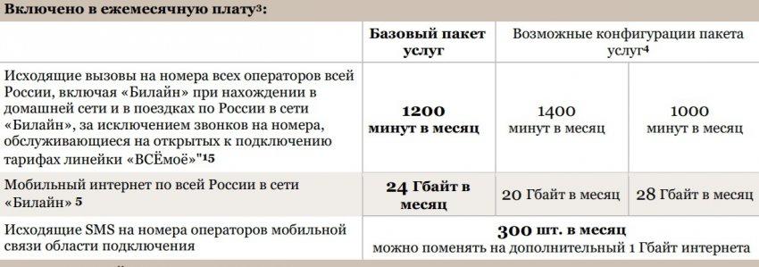 ВСЁмоё 2 Ставропольский край