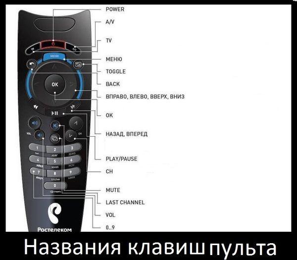 Пульт Ростелеком: настройка оборудования