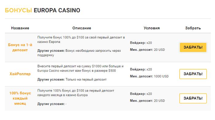 Онлайн казино Europa Casino: бонусная прграмма