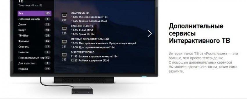 Список каналов интерактивного телевидения от Ростелеком