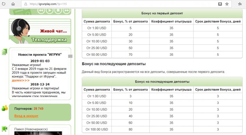 Казино Игрун онлайн: регистрация новых игроков, бонусы, пополнение и вывод средств
